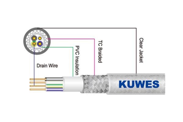 Marine Cable Suppliers In Kuwait | Delta Corporation